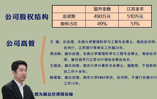 开鑫贷评测:转账较复杂 投资门槛偏高