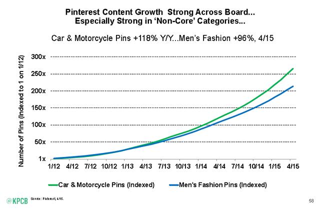 2015年互联网趋势报告(附中文版报告全文下载)
