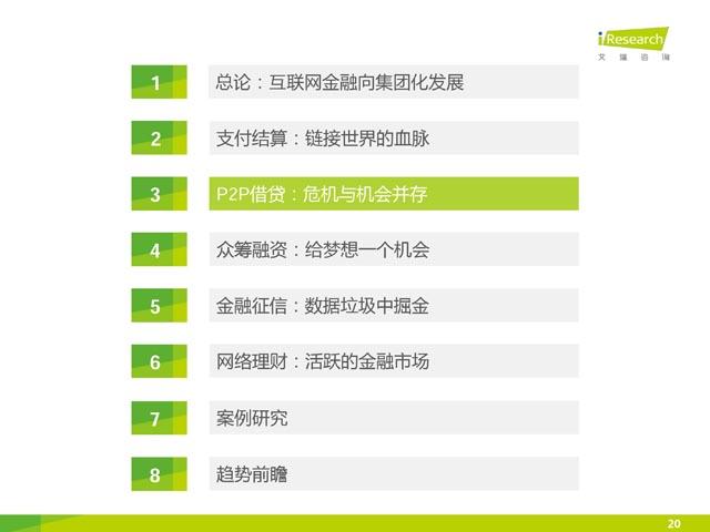 2015中国互联网金融发展格局研究报告