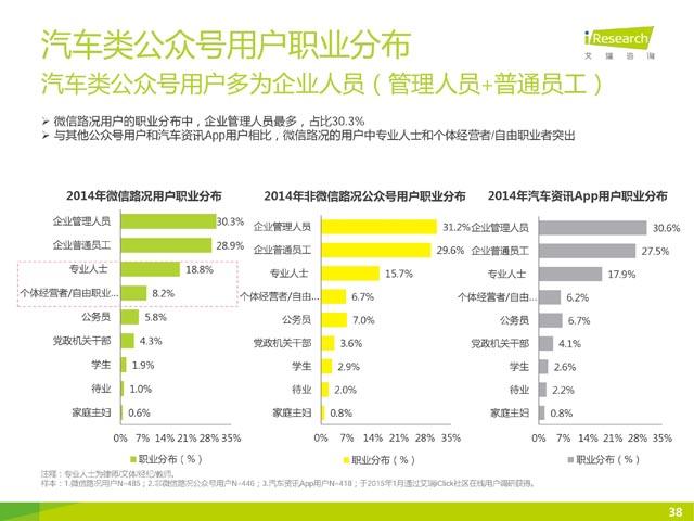 2015年微信公众号媒体价值研究报告(附报告全文下载)
