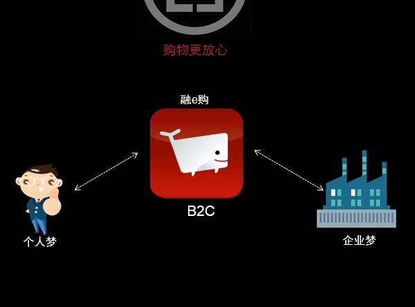 中国工商银行2015年3月22日产品发布会