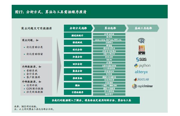 互联网+时代 大数据改良与改革中国保险业