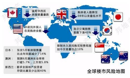 全球楼市风险地图 海外投资人手一份