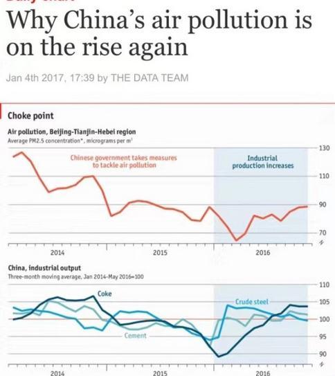经济慢下来 没什么不好