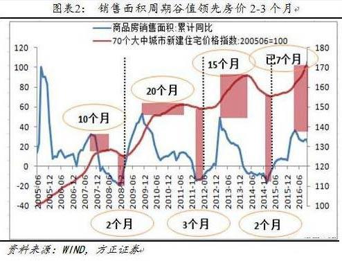 深圳房价连跌4月 这仅仅只是个开始