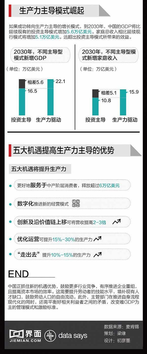 中国超80%经济利润来自金融业 坏账成本每年增加3万亿