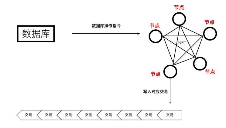 异地d控制y电路图原理
