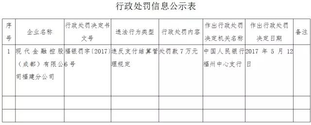 银联:关于现代金控清算异常事件的通报【附通报原文】