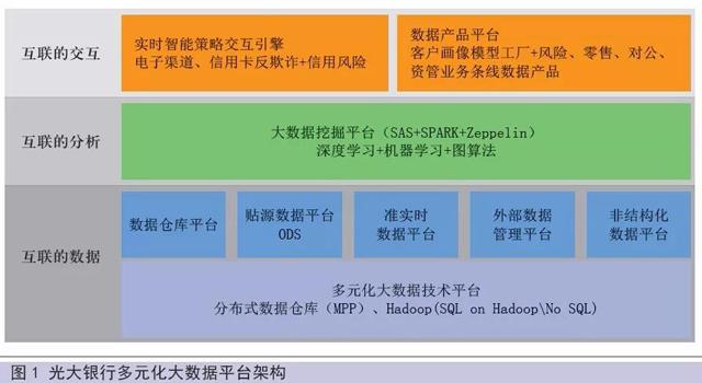 发亮银行邵理煜:99真人风控生产能力新生事物与执业