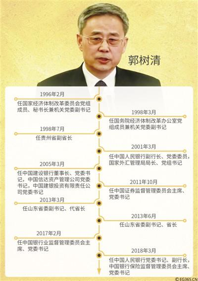 郭樹清:中國金融改革踐行者(銀行篇)