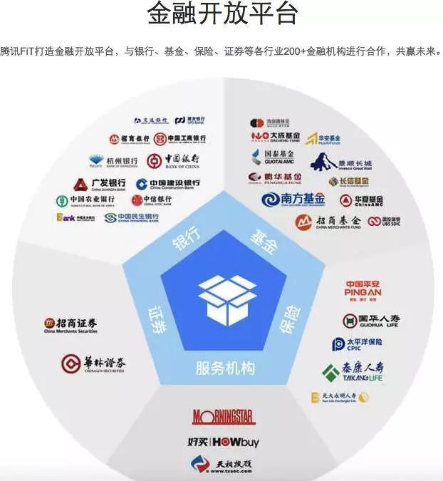 """""""騰訊金融科技""""浮出水面:主營業務承壓,金融科技救場?"""