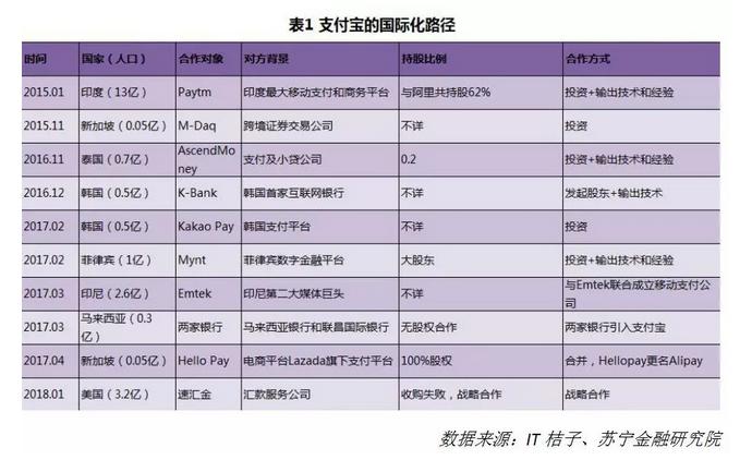 銀聯國際首次對外投資,參與日本Origami 66.6億日元C輪融資