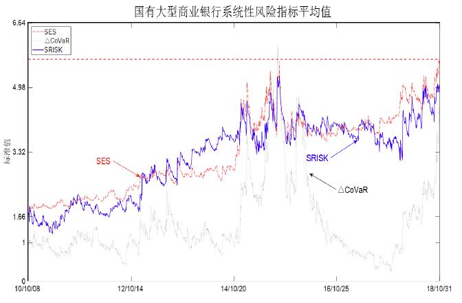 2018 年10 月份中国系统性金融风险报告