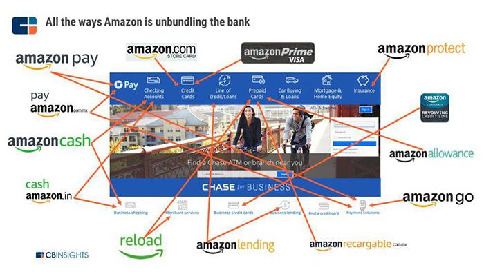 亚马逊金融版图初窥