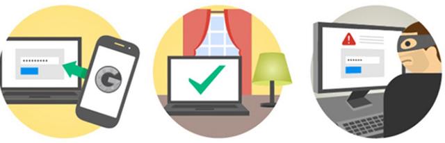 技术分享多种测试HTTP身份验证的方法