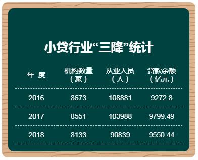 小米注销一家小贷公司 雷军是该公司执行董事
